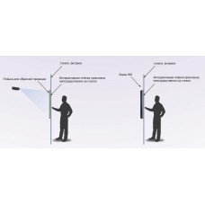 Интерактивная стена Обратной проекции I-Wall 3500 АнсиЛМ, 1500х1000 мм мультитач 10 касаний, Indoor