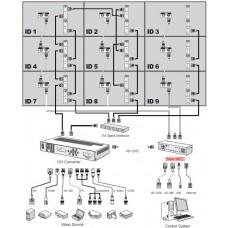 Orion MFC (MLCD) Контроллер управления видеостеной Orion